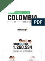 Radiografia de venezolanos en Colombia a marzo 2019
