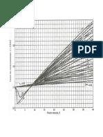 EIQ 242 2019 4 Gráfica Generalizada Del Factor de Compresibilidad - Nelson y Obert (1)