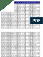 ID Trabajador Práctica Plataforma Virtual.docx