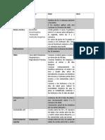 Calendario de Vacunacion en Cerdos ..