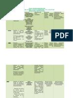 Plan de Movilizacion 2017 Cdi