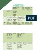 Plan de Movilizacion 2017 Cdi Guatapuri