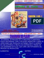 parcial_2009-2