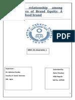 Dissertation branding elements