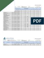 Presupuesto Ailen Rosado - Camarones - Futuban - Modificado Abril 28 - 2019