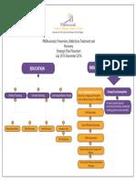 PARfessionals Structure Chart (2013-2014)