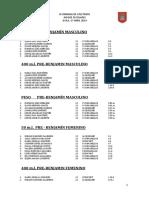 Resultados Atletismo 27-04-2019