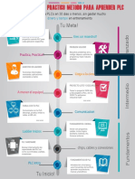 Infografia_PLC_Method.pdf
