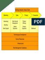 bankingVC.pdf