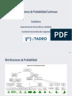 Distribuciones Continuas.pdf