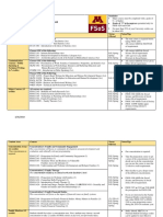 FSoS Ugrad Curriculum Registration Guide 2019 20 FINAL