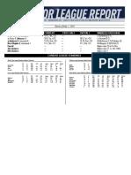 05.02.19 Mariners Minor League Report