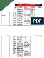 TESTCALIFORNIA_GUTIERREZ_FLORES GUÍA 4.pdf