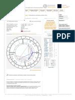 Calcolo Tema Natale, Oroscopo Personalizzato Online Gratis _ Astro-Seek.com.pdf