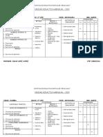 Unidad Didactica Mensual - Marzo 2019