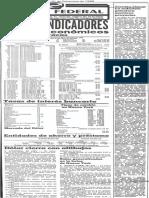Romero Nava La Industria Petrolera Mantuvo Proyectos - El Nacional 31.12.1986