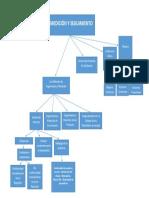 AA 9-1 Mapa Conceptual Seguimiento y Medición