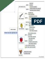 1- Critérios de Avaliação..pdf