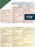 Guide_lire_ecrire_CP_18_version1juin18.pdf