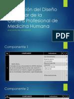 evaluacion del diseño curricular de medicina