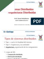 2 - Arquitecturas Distribuidas