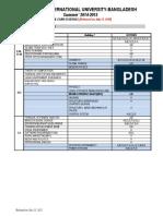 Undergraduate Final Exam Schedule of Summer 2015