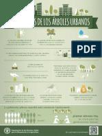 Beneficios Árboles urbanos