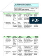 RPS IGF 124 Fisiologi 2 New