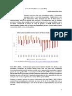 A crise fiscal brasileira e suas armadilhas