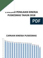 Monev PKP 2018.pptx