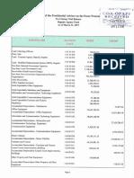 Pre-Closing Trial Balance - Regular Agency Fund as of 31 March 2019