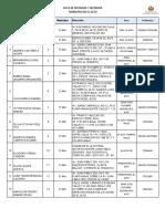Lista Notarias Notarios El Alto (1)