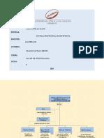 esquema para proyecto de investigacion