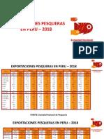 Exportacion Pesquera Peru 2018