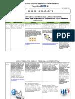 EDUCACIÓN PRESENCIAL VS EDUCACIÓN VIRTUAL.pdf