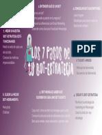 Los+pasos+de+tu+BOT-ESTRATEGIA+(2)