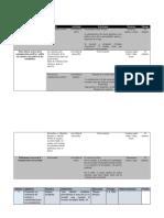 Ejemplos de Planificacion