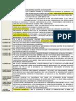 317154397-Resumen-Acuerdos-Secretariales-Ems.pdf