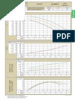 Curvas-BCR-2010 (1).pdf