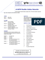 Classification of ASTM Flexible Cellular Materials