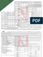 Tabla HN Imperfecciones. ISO 5817-2014