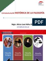 2. Evolución histórica de la Filosofía.pdf