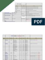 260111858-IR-MSTS-Files-Update-26-Mar-2012.xlsx