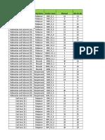 PS KPI Monitoring All Region_22102015___.xlsx