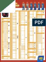 tabela-lubrificantes-diesel.pdf
