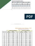 dados_cisalhamento_2015.1___alunos (1).xls