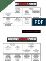 Progression-Regression Chart.pdf