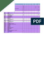 Planilla de Metrado- Estructuras (Restaurante)