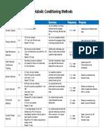 Metabolic-Conditioning-Methods-Chart-1.pdf
