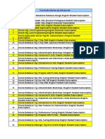 Curricula Oracle-Informatica Avansata
